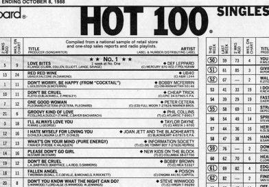 1988 Hot 100