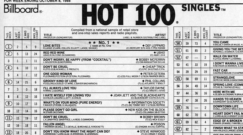 How The Hot 100 Became America's Hit Barometer - Chris Molanphy